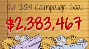 2014 Campaign Goal